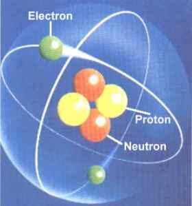 Beispiel Helium Atom