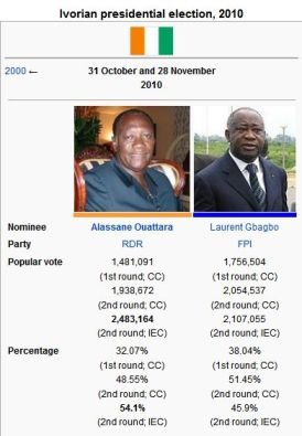 wiki election results CC & IEC