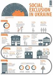 UNDP socex Ukraine