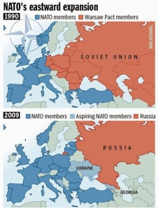 NATO eastern expansion
