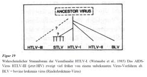 Fig 19 TLV tree