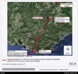 Flight trajectory 4U9525
