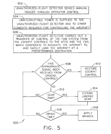 UAP Honeywell Patent Fig