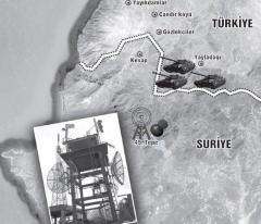Turkish forces support Al Nusra