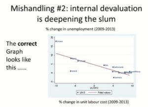 internal devaluation real chart