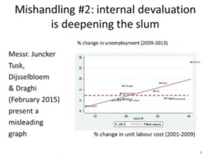 mishandling 2 internal devaluation
