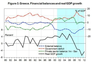 the real story Greece