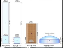 comparison seismic signals WTC 1,2,7 and Seattle kingdom