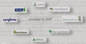 GTF Pestizid Lobby verfasst deutschen RAR