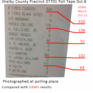 2015-shelby-county-te-gems-vote-rigging