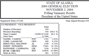 alaska-election-results-2004
