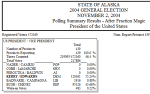 blackbox-alaska-election-results-2004