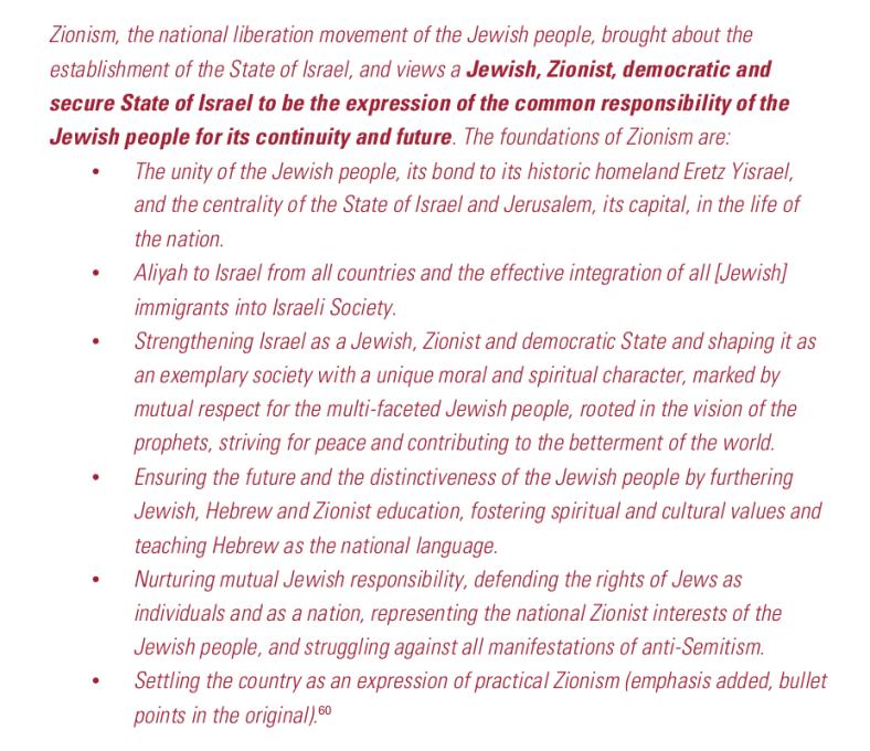 zionism 1