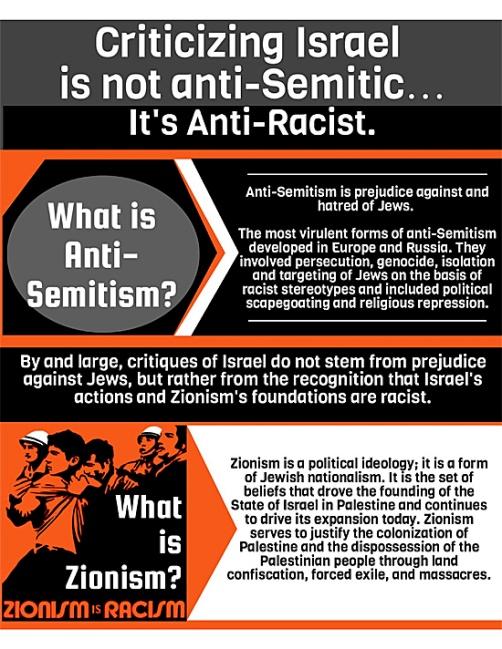 criticizing-israel_pppa