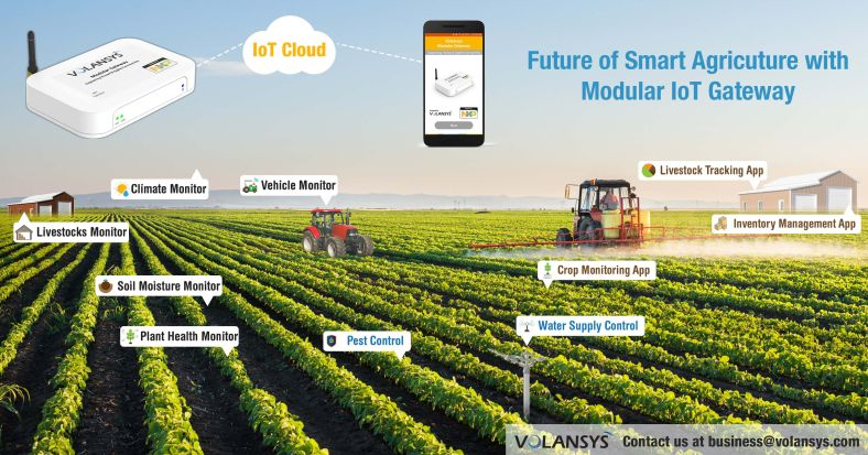 Digital Control Farming