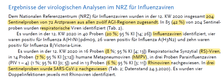 RKI KW 12 Influenza-Monitoring