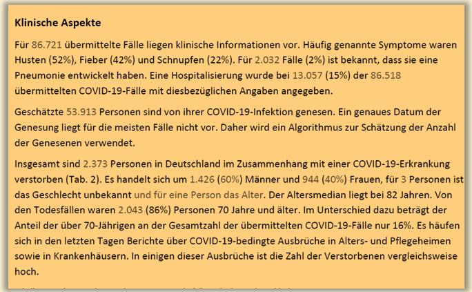 RKI Klinische Aspekte COVID-19 April 10