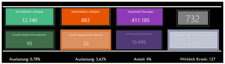 adjusted Dashboard CoV-Data Austria 26-5