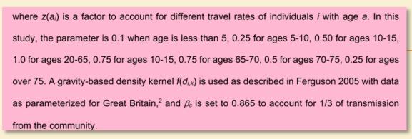 travel rates CoV ICM- SWE