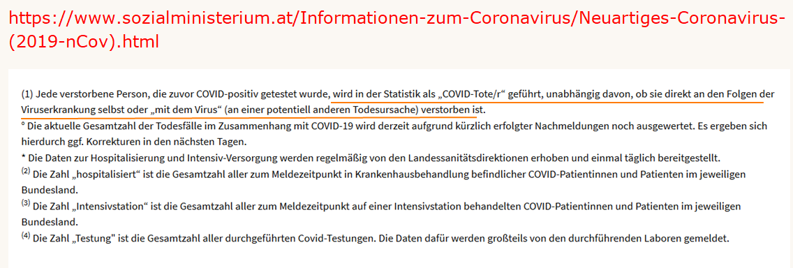 COVID deaths Austria scientific FRAUD